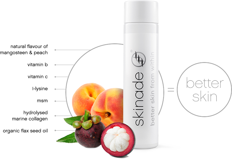 What is Skinade?